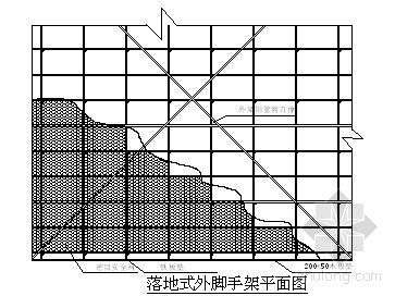青岛某高层地下室外脚手架施工方案(落地式双排扣件式)