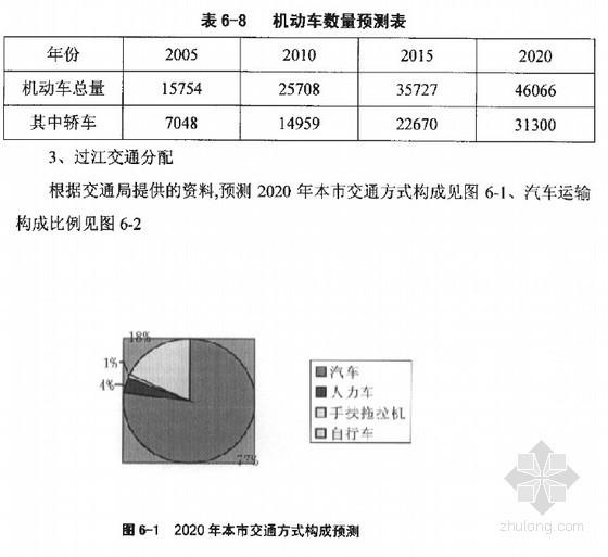[硕士]工程项目管理审计的研究与实证分析[2005]