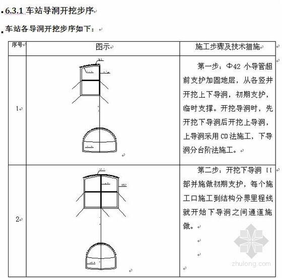 大连地铁车站施工方案(单拱双柱三层暗挖车站)