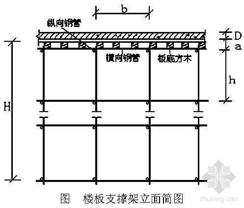 昆山市某机关办公楼500厚无梁板、剪力墙模板施工方案