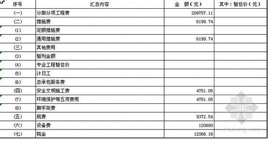 黑龙江某小区智能化弱电系统工程清单概算书(2010年)