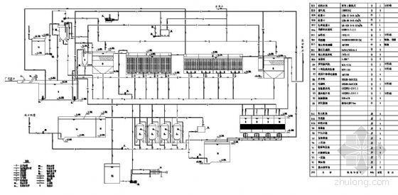 陕西某工业废水处理回用工程工艺流程图