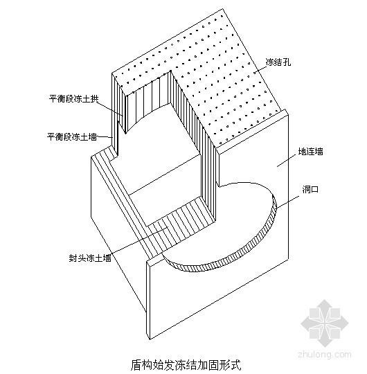 地铁盾构冷冻法地层加固施工工法(中铁)