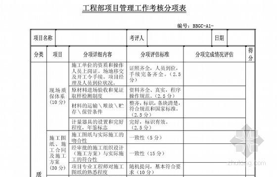 [龙头]房地产集团公司工程管理手册492页