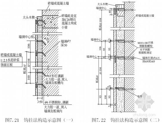 建筑饰面装饰工程施工技术培训讲义PPT