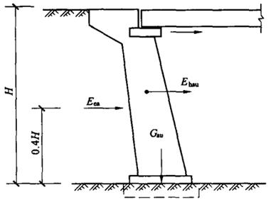 桥梁抗震设计(PPT,59页)_5