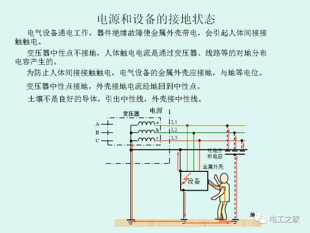 低压配电系统的供电电制和剩余电流动作保护_17