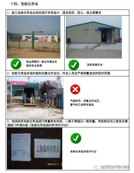 一整套工程现场安全标准图册:我给满分!_34