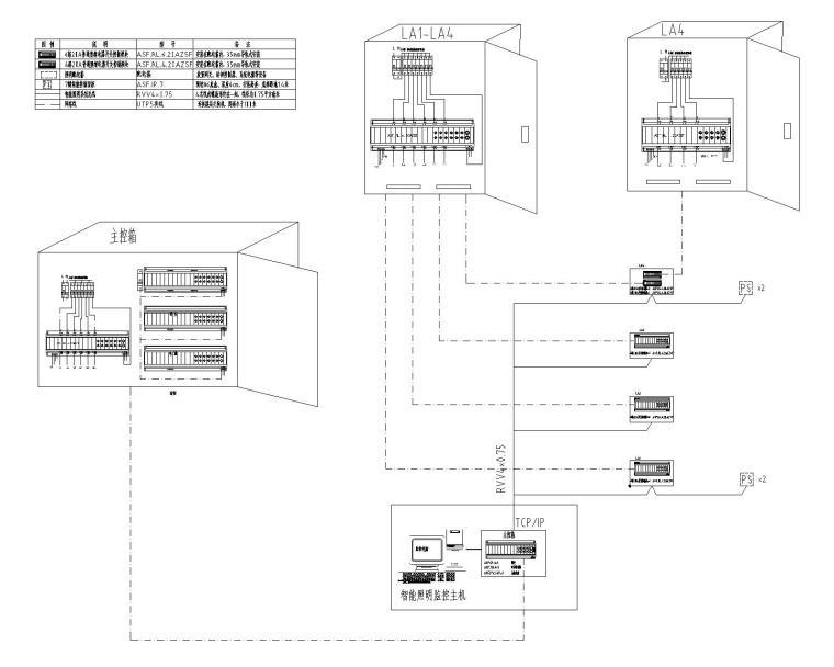 天津师范大学体育馆施工图(含强电与弱电、空调配电及控制系统)