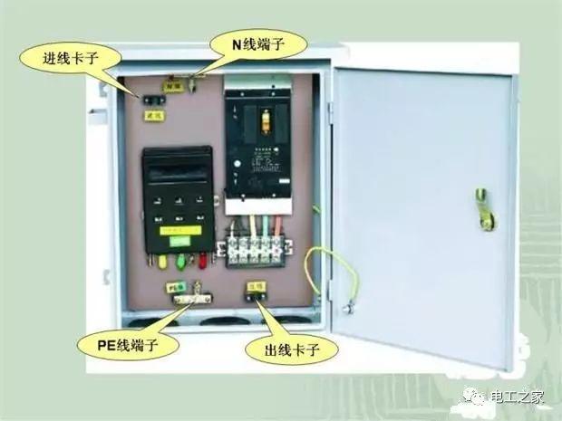 施工临时用配电箱标准做法系列全集_33