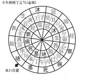陈益峰:三合风水二十四向水口吉凶_3