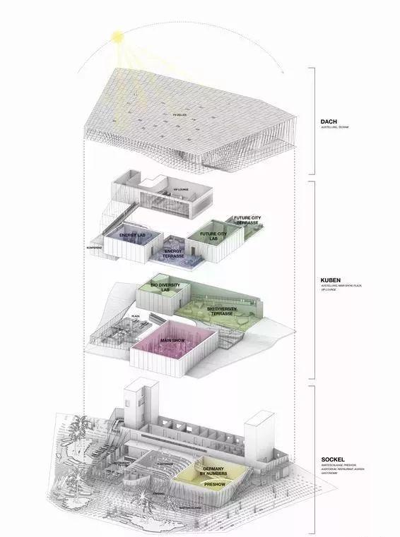 2020年迪拜世博会,你不敢想的建筑,他们都要实现了!_49