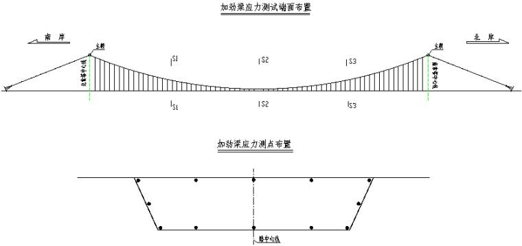 长江大桥单跨吊钢箱梁悬索桥施工监控实施细则