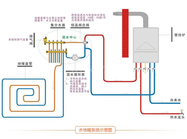 保温与加热电路图