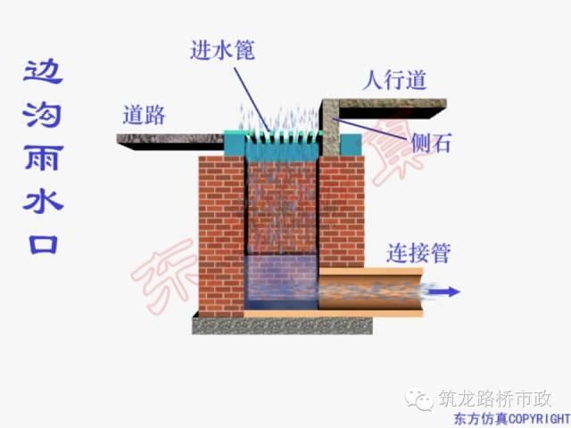 市政工程给排水现场施工图识图_35