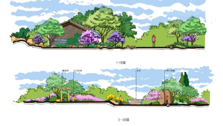 6套住宅手绘剖面图PSD素材