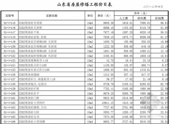 [最新]山东省房屋修缮工程定额价目表(2013年4月)