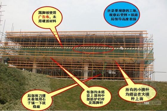 路桥知名集团工程脚手架工程安全管理专题讲座241页(PPT)