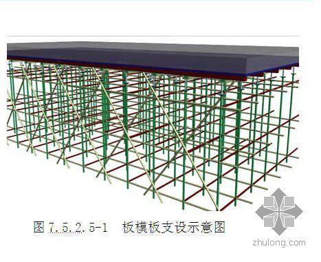 重庆某高层公寓群体工程施工组织设计(创巴渝杯 绿色住宅)