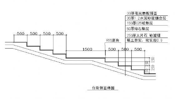 台阶剖面详图