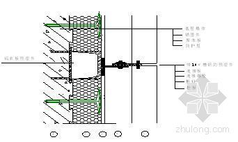 [山东]建筑节能施工方案(多层剪力墙住宅、创泉城杯)