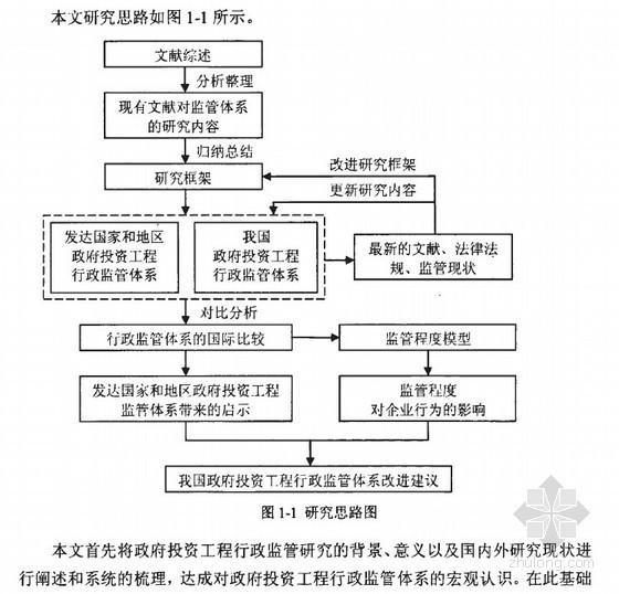[硕士]政府投资工程行政监管体系的国际比较研究[2009]