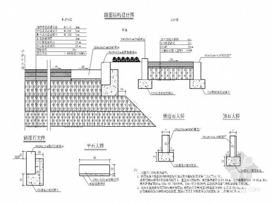 [湖南]双向六车道城市主干道全套工程施工图设计159张(道路 电力 绿化)