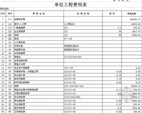 [哈尔滨]厂区数字网络视频监控系统预算