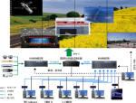 [山东]城市建设智慧交通与智慧城管PPP项目技术标书3519页(word版)
