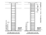 【天津】框架结构电商产业园工程施工组织设计(250页,附图)