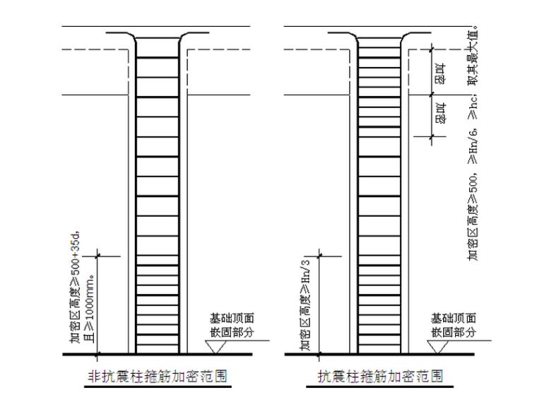 [天津]框架结构电商产业园工程施工组织设计(250页,附图)