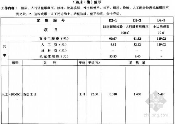 [贵州]2004版市政工程计价定额(道路工程 104页)