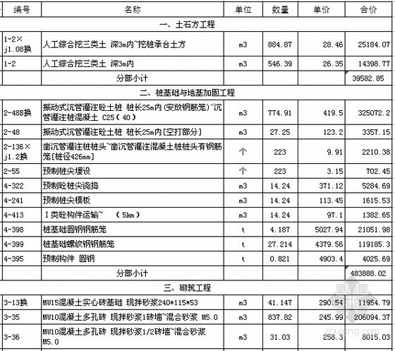 [浙江]服装厂车间建筑工程预算书