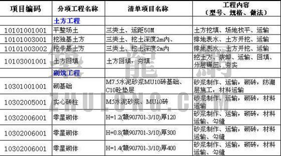 香港某房地产公司住宅区项目施工招标文件(含工程量清单)