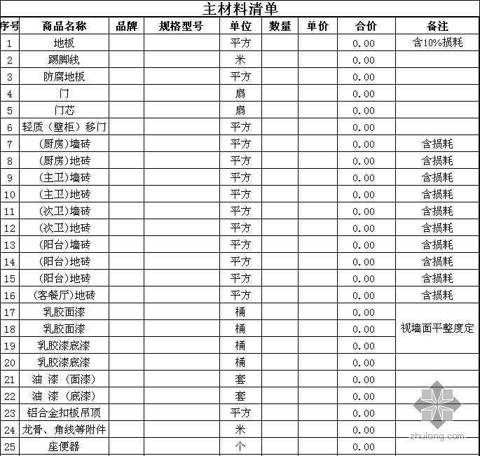 上海某家装预算清单表