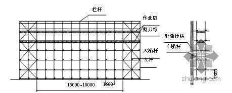 武汉某门式钢架厂房及辅房施工组织设计