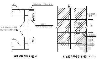 烟台某高层住宅楼砌体结构施工方案(蒸压灰砂砖、加气混凝土砌块)