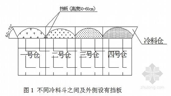 高速公路级配碎石底基层施工技术作业指导书
