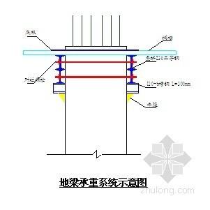 [重庆]水工码头主体结构施工方案