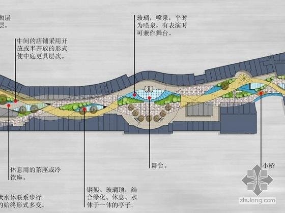 广场步行街景观设计方案