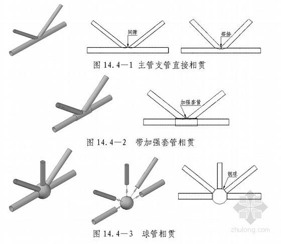 [重庆]体育馆钢结构施工方案(钢管桁架)