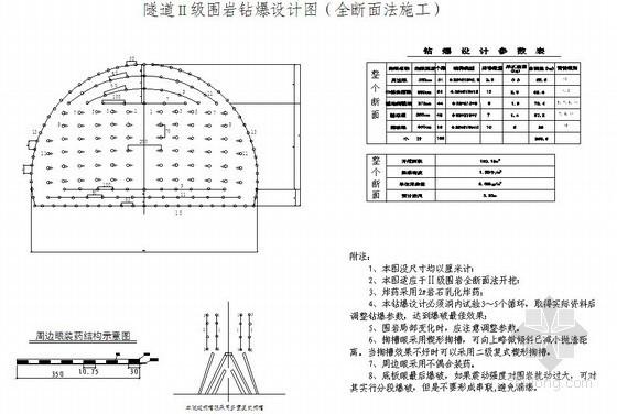 Ⅱ级围岩隧道钻爆法开挖设计图