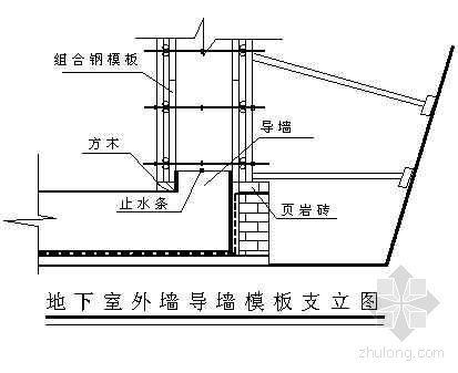 北京某奥运工程地下墙体组合钢模板示意图