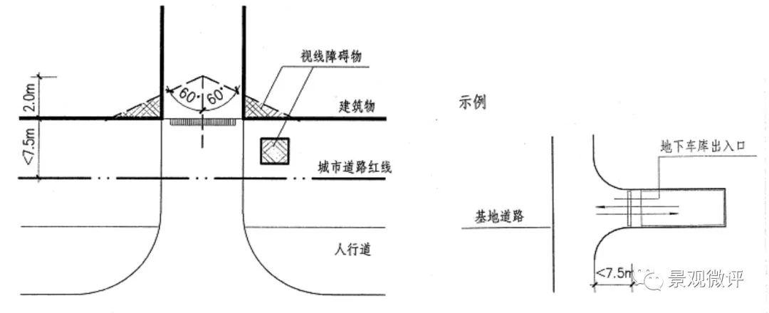 图解-地下车库设计规范_26