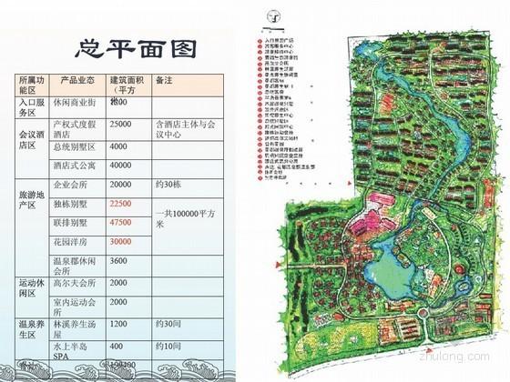 [许昌]温泉度假区总体策划暨概念性规划