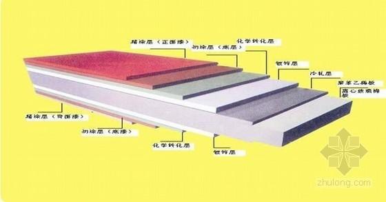 双面彩钢板符合风管施工技术总结