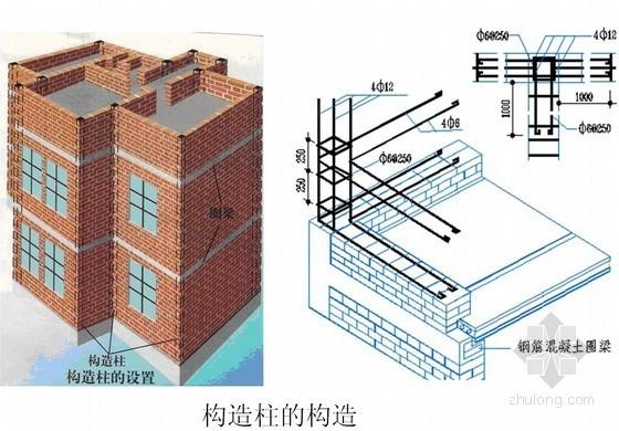 建筑工程墙体砌筑施工工艺及质量控制措施(多图)