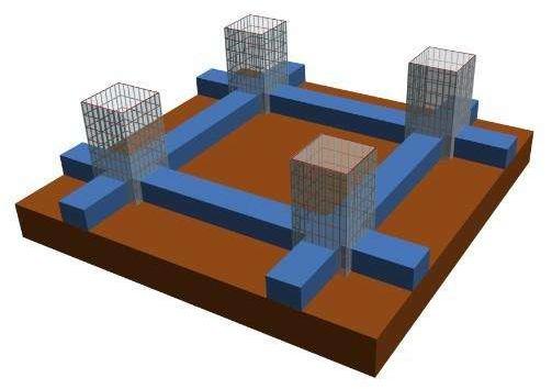 常用各种结构基础的设计指导