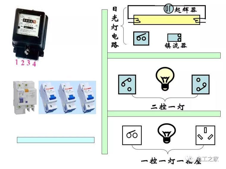 全彩图深度详解照明电路和家用线路_29