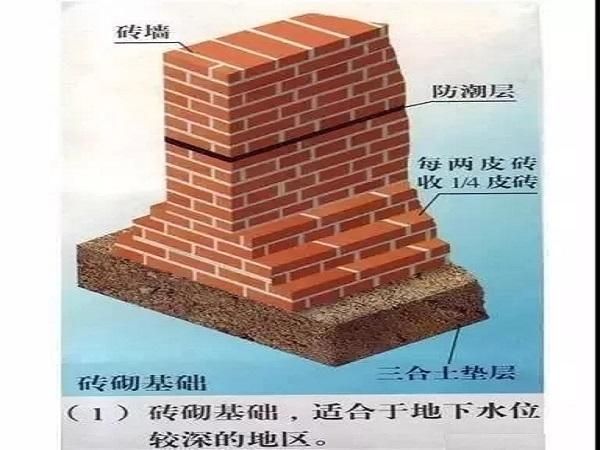 清水墙——红砖建筑结构知识